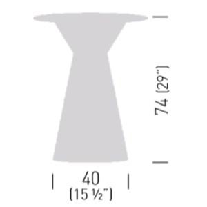 TAVOLO - MOD. ROLLER - STRUTTURA IN TECNOPOLIMERO - PIANO IN COMPACTOP - PER USO INTERNO/ESTERNO - ALTEZZA cm 74 - CONFEZIONE DA N. 2 - NORMA CE