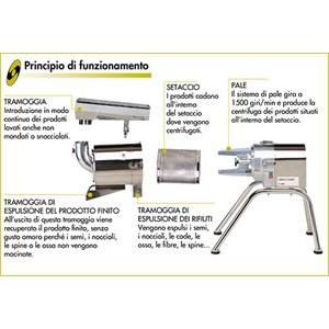 PASSATRICE E DENOCCIOLATRICE - MOD. C 200 - ALIMENTAZIONE TRIFASE 400V/3/50 - POTENZA W 1800 - DIMENSIONI cm L 86 x P 49 x 87 h